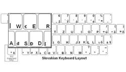 Slovak (QWERTY) Language Keyboard Labels