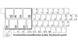 Slovenian Language Keyboard Labels