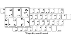 Teleugu Language Keyboard Labels