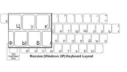 Russian Language Keyboard Labels