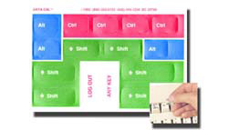 Flash Keys Keyboard Labels