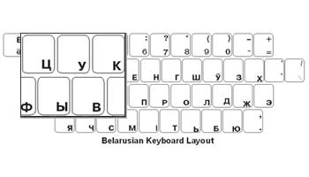 Ukrainian Language Keyboard Labels