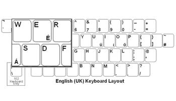 English (UK) Opaque Keyboard Labels