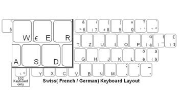 Swiss German Language Keyboard Labels