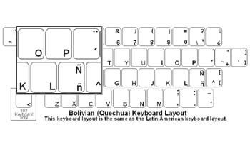 Bolivian (Quechua) Language Keyboard Labels