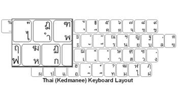Thai Kedmanee Keyboard Labels