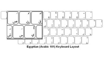 Egyptian (Arabic) Language Keyboard Labels