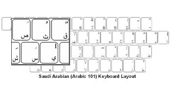 Saudi Arabian (Arabic) Language Keyboard Labels
