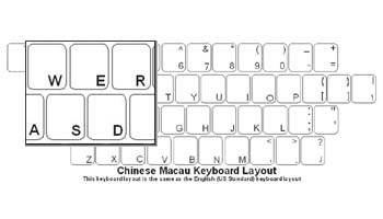 Chinese Macau Language Keyboard Labels