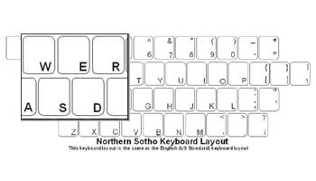 Northern Sotho Language Keyboard Labels