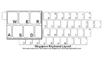 Singapore Language Keyboard Labels