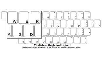 Zimbabwe Language Keyboard Labels