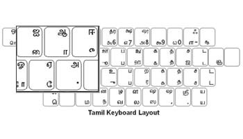 Tamil Language Keyboard Labels