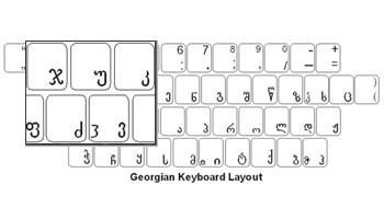 Georgian Language Keyboard Labels