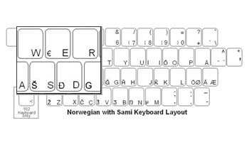 Norwegian with Sami Language Keyboard Labels